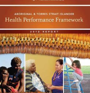 Health Perform