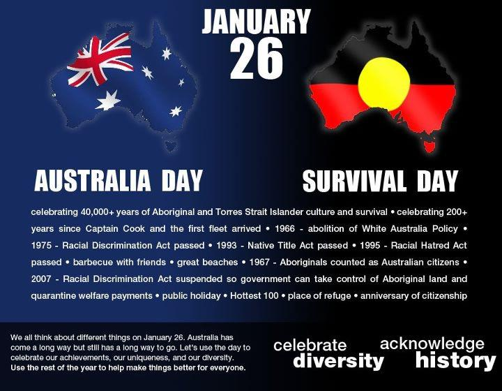 Australia Day Naccho Aboriginal Health News Alerts