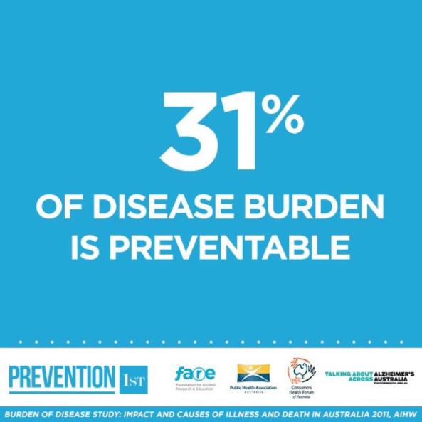 Prevention 4