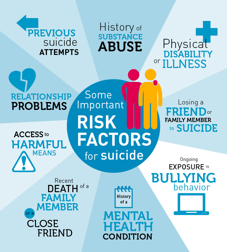 risk factors national eating disorders association - 750×830