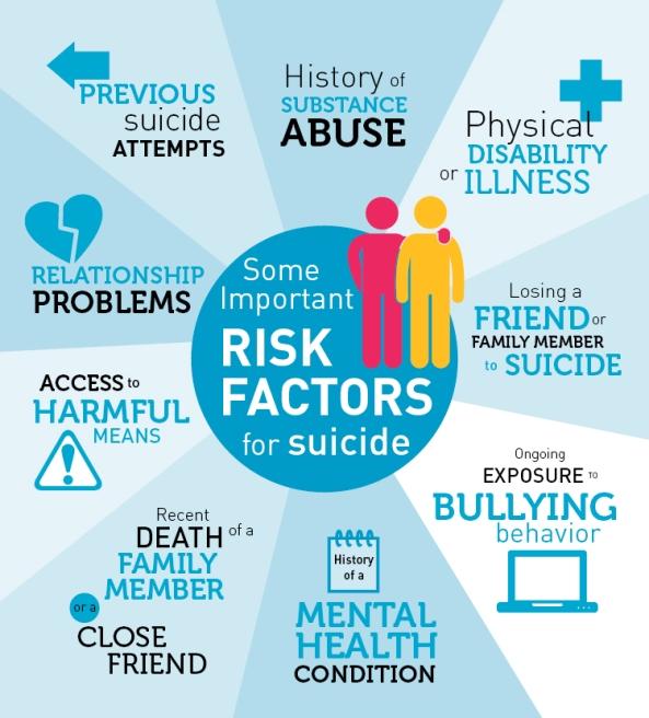 risk-factors