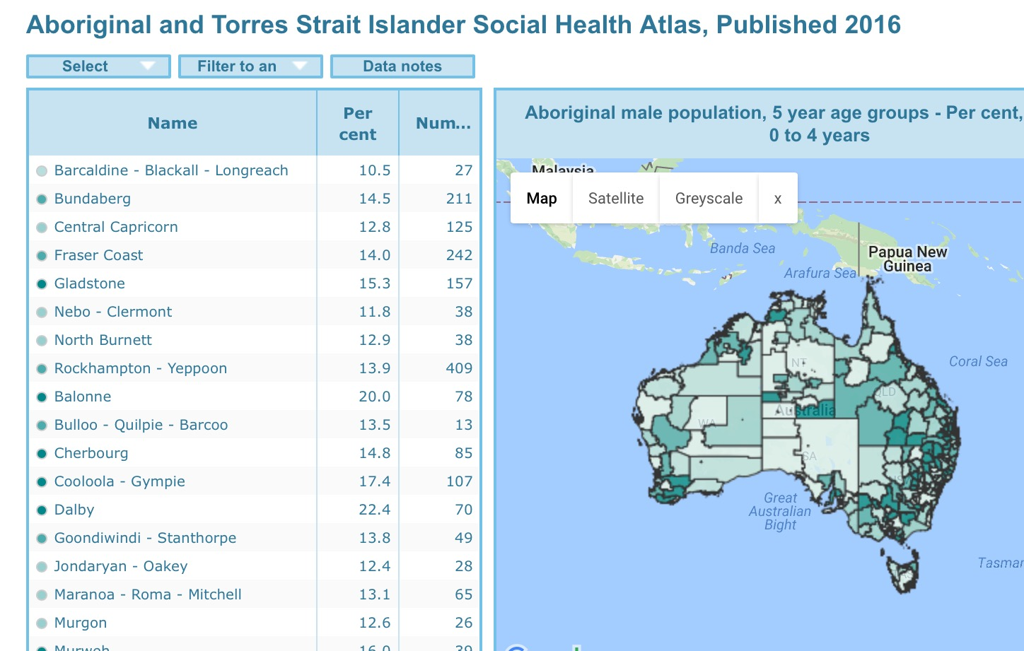 National Aboriginal And Torres Strait Islander Health Plan