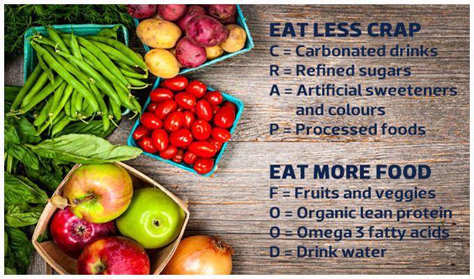 what is aboriginal diet
