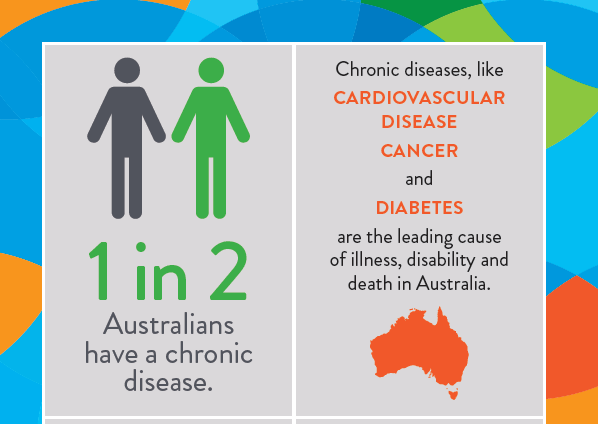 cancer vs diabetes Patients with type 1 or type 2 diabetes have a higher incidence of cancer and death from cancer, with risks highest for certain specific tumors, compared with the general population, a new australian study shows the findings highlight the importance of screening for carcinomas in patients with.