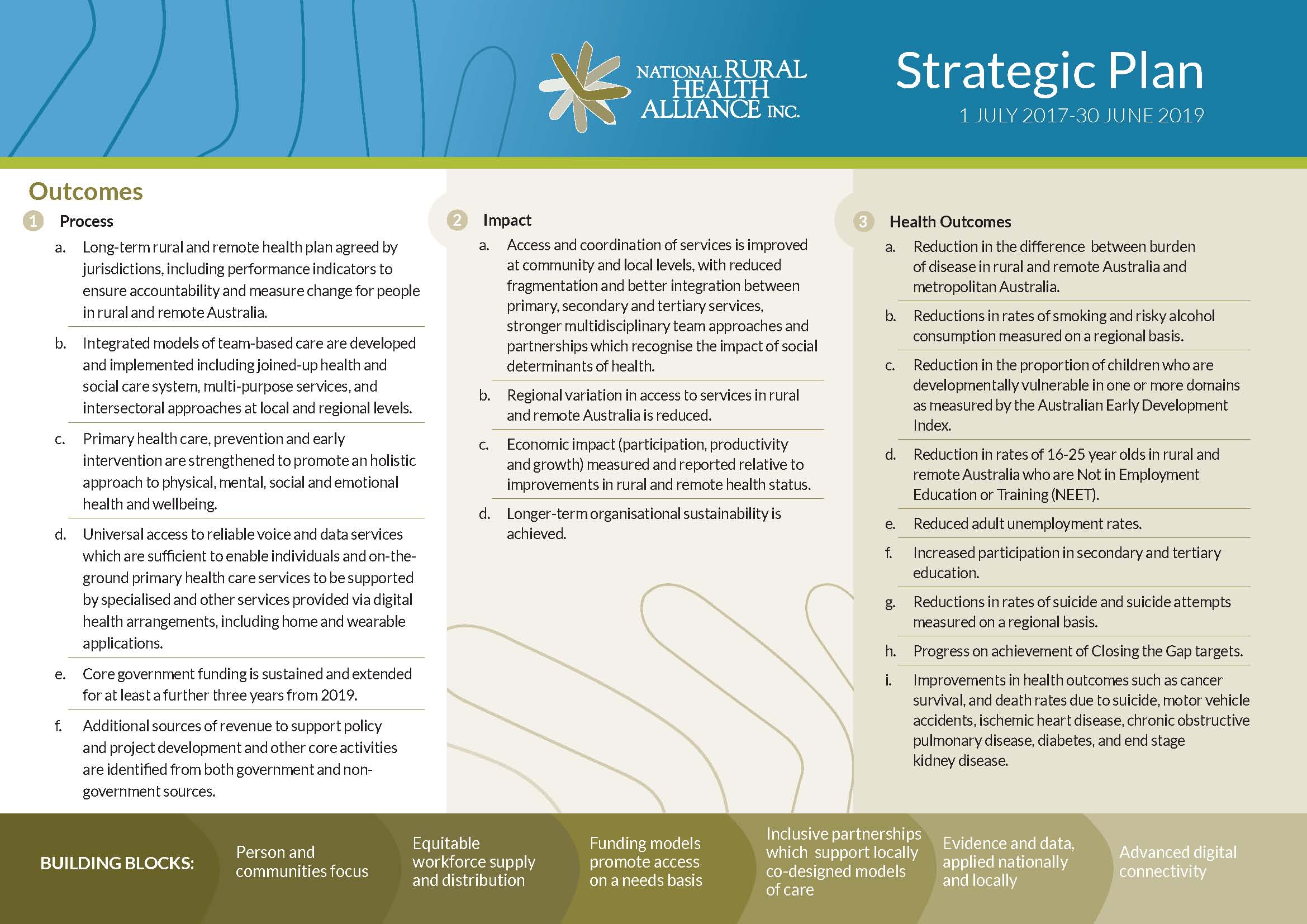a national strategic plan for the He 2012-2016 border patrol strategic plan marks an important the 2012-2016 strategic plan builds on the foundation of the 2004 national border patrol strategy.
