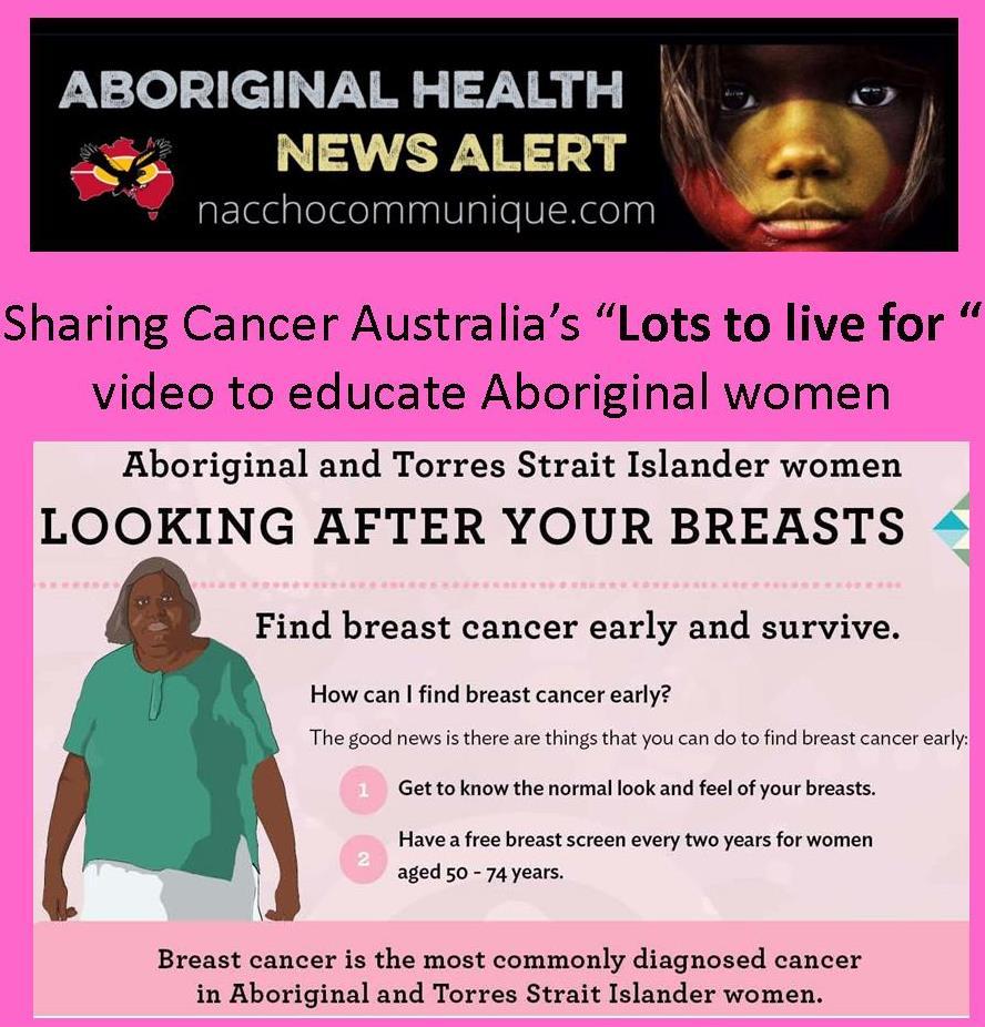 cancer Womens health breast