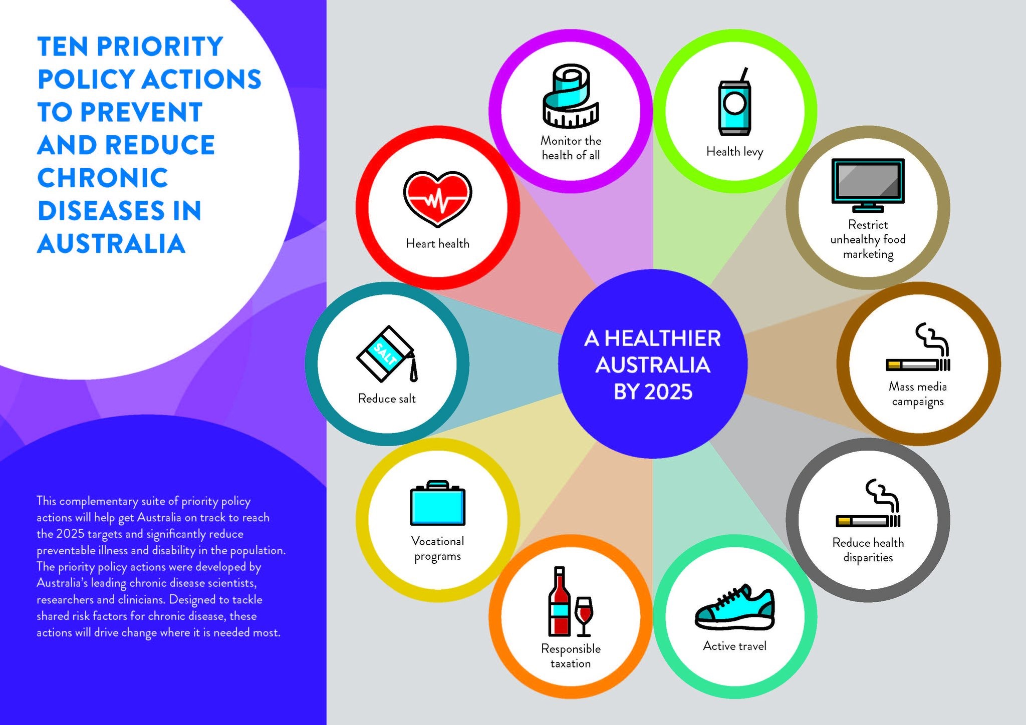 australian healthcare The australian commission on safety and quality in health care (acsqhc) is a government agency which was established by the commonwealth, with the support of.
