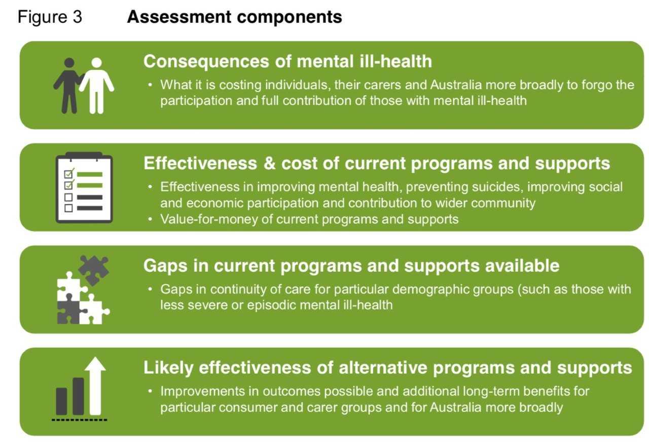 Aboriginal Mental Health Naccho Aboriginal Health News Alerts