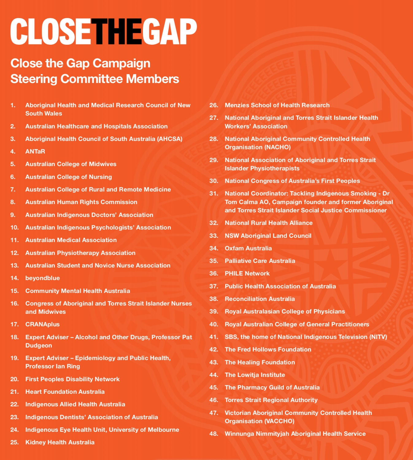 NACCHO Press Release : Aboriginal Health and #ClosetheGap Report : #NationalClosetheGap Day : A Time to Reflect and Recommit how our mob can enjoy the same access to health, education and employment outcomes as non-Indigenous Australians.