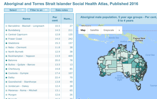 screenshot of male Aboriginal male population data from PHIDU Indigenous Social Health Atlas of Australia